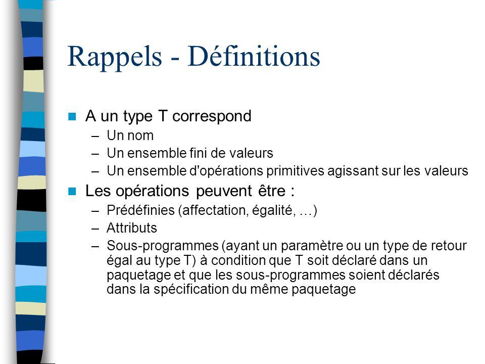 Rappels - Définitions A un type T correspond –Un nom –Un ensemble fini de valeurs –Un ensemble d'opérations primitives agissant sur les valeurs Les op