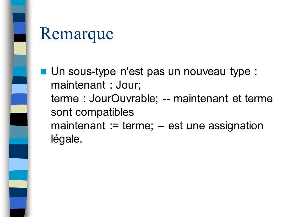 Remarque Un sous-type n'est pas un nouveau type : maintenant : Jour; terme : JourOuvrable; -- maintenant et terme sont compatibles maintenant := terme
