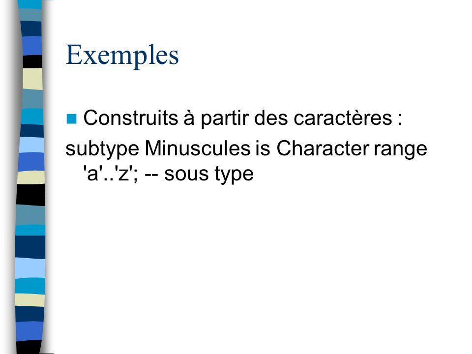 Exemples Construits à partir des caractères : subtype Minuscules is Character range 'a'..'z'; -- sous type