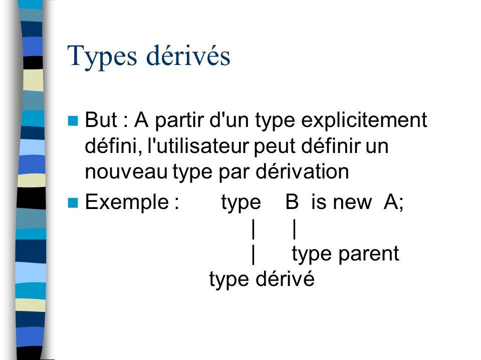 Types dérivés But : A partir d'un type explicitement défini, l'utilisateur peut définir un nouveau type par dérivation Exemple : type B is new A; | |