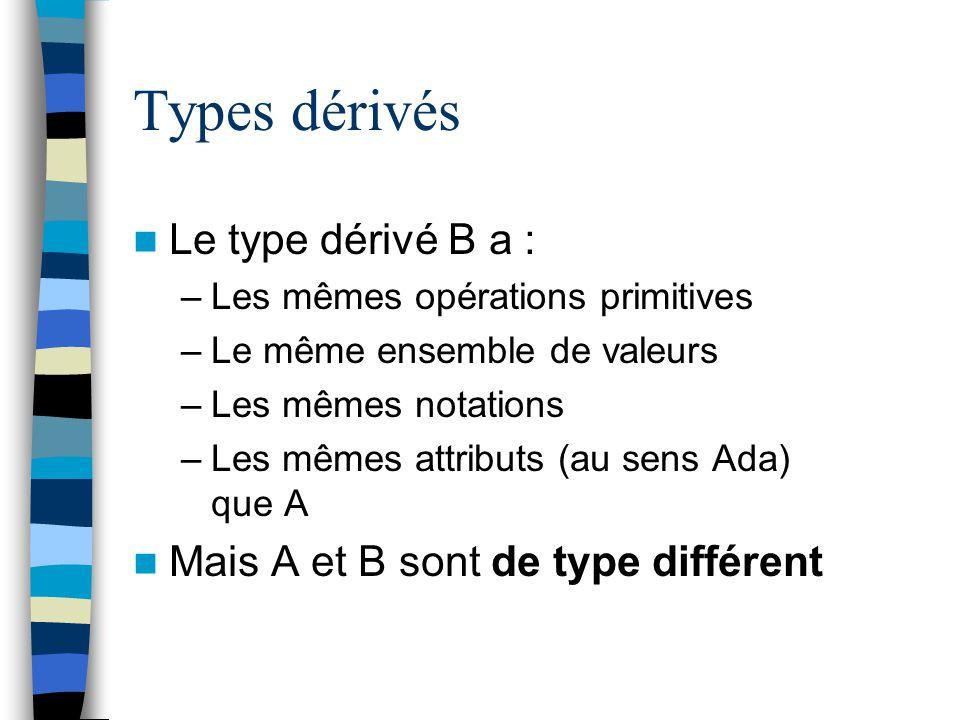 Types dérivés Le type dérivé B a : –Les mêmes opérations primitives –Le même ensemble de valeurs –Les mêmes notations –Les mêmes attributs (au sens Ad