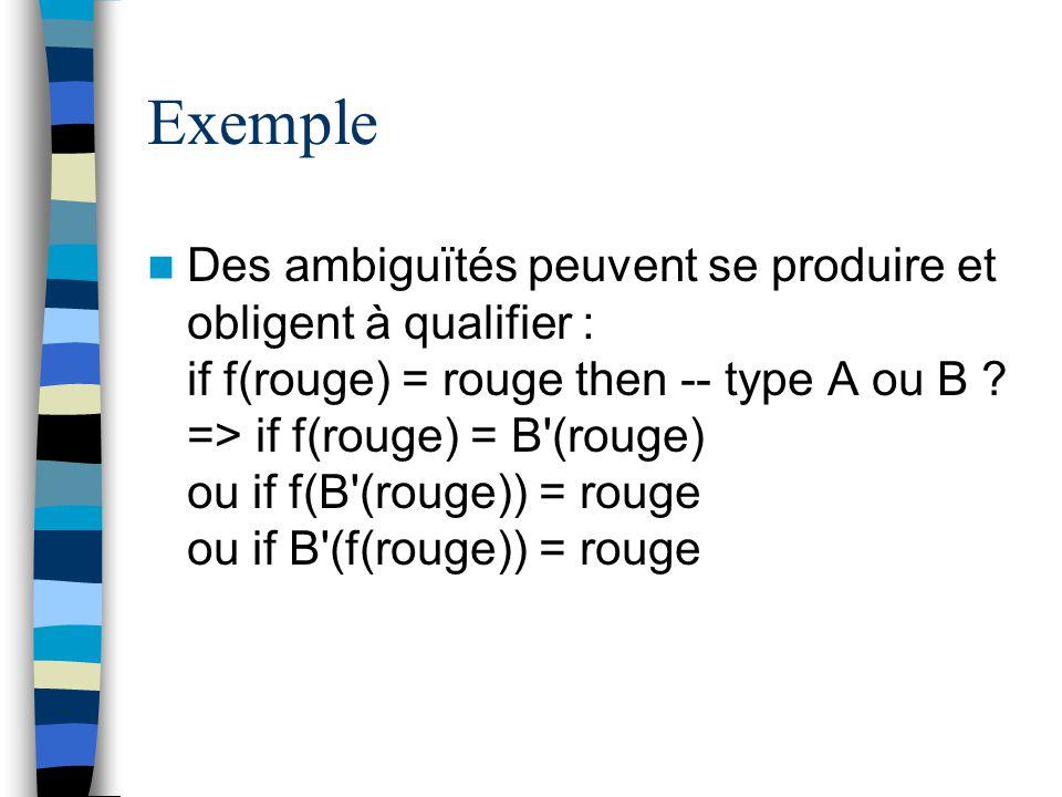 Exemple Des ambiguïtés peuvent se produire et obligent à qualifier : if f(rouge) = rouge then -- type A ou B ? => if f(rouge) = B'(rouge) ou if f(B'(r