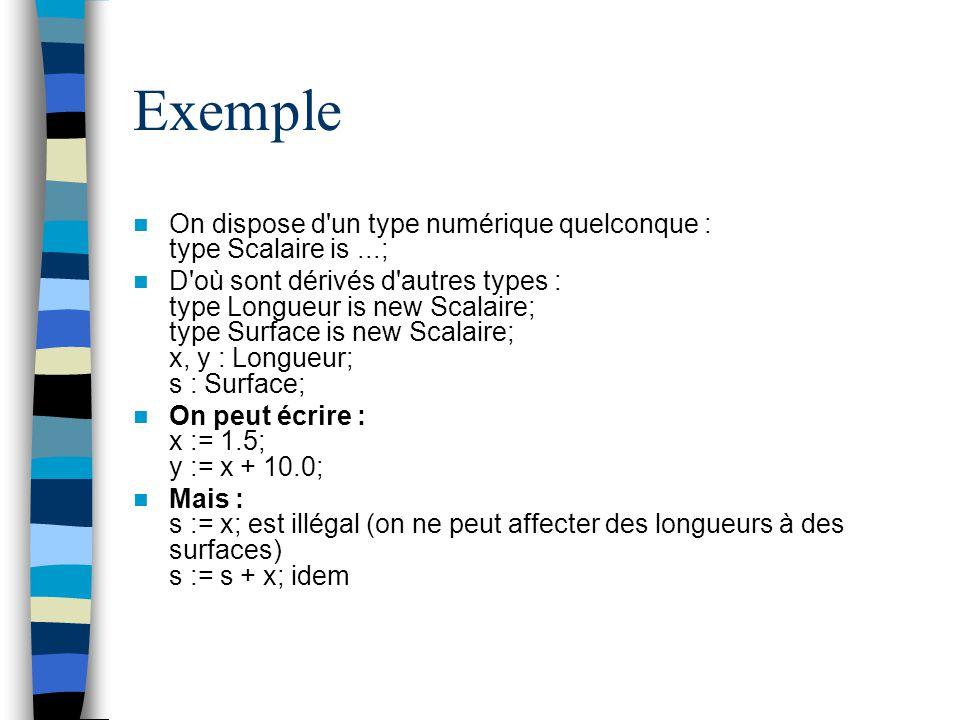 Exemple On dispose d'un type numérique quelconque : type Scalaire is...; D'où sont dérivés d'autres types : type Longueur is new Scalaire; type Surfac