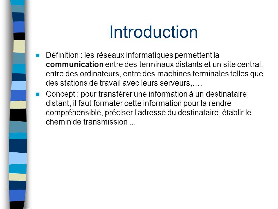 Introduction Définition : les réseaux informatiques permettent la communication entre des terminaux distants et un site central, entre des ordinateurs
