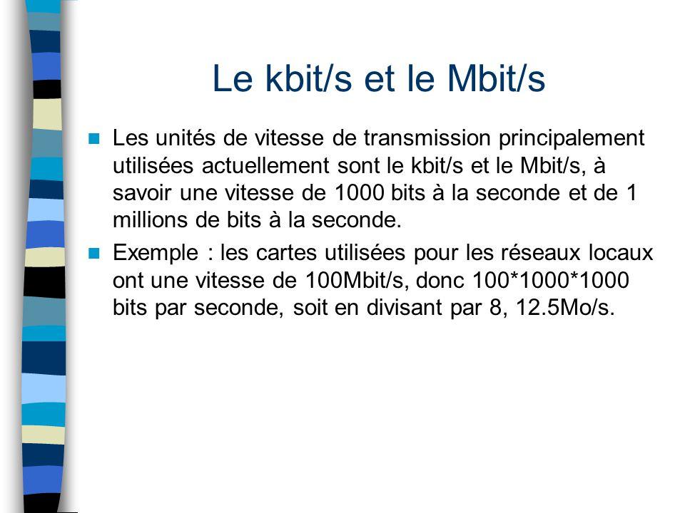 Le kbit/s et le Mbit/s Les unités de vitesse de transmission principalement utilisées actuellement sont le kbit/s et le Mbit/s, à savoir une vitesse d