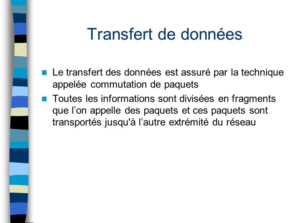 Transfert de données Le transfert des données est assuré par la technique appelée commutation de paquets Toutes les informations sont divisées en frag