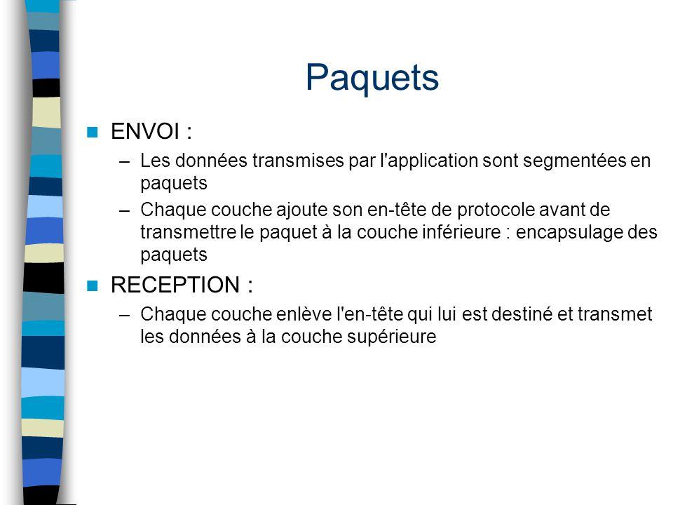 Paquets ENVOI : –Les données transmises par l'application sont segmentées en paquets –Chaque couche ajoute son en-tête de protocole avant de transmett