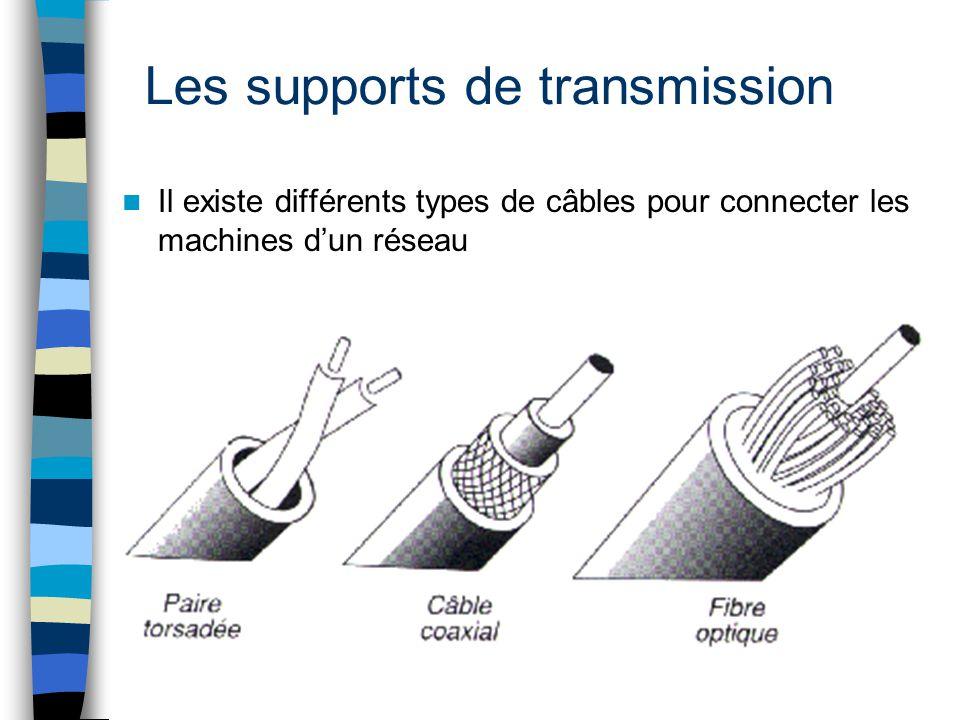 Les supports de transmission Il existe différents types de câbles pour connecter les machines dun réseau