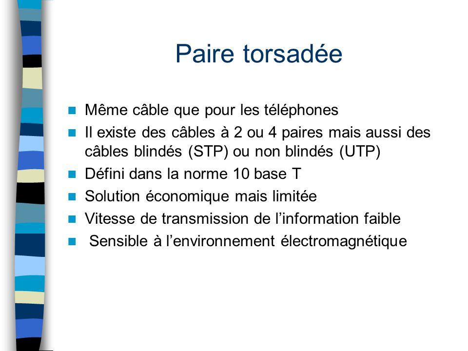 Paire torsadée Même câble que pour les téléphones Il existe des câbles à 2 ou 4 paires mais aussi des câbles blindés (STP) ou non blindés (UTP) Défini