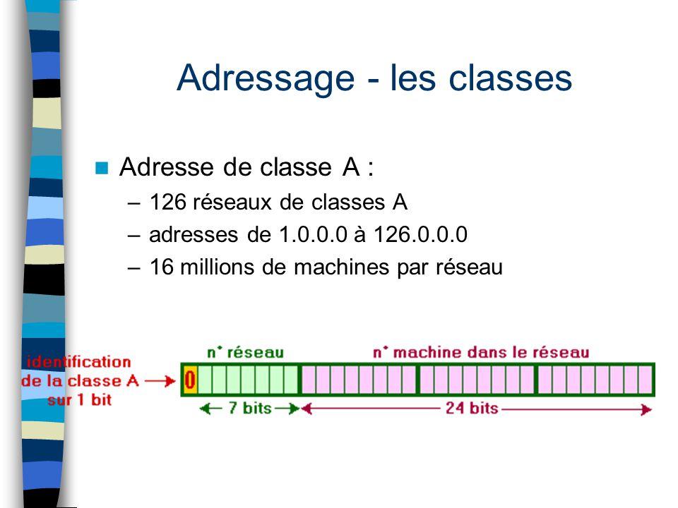 Adressage - les classes Adresse de classe A : –126 réseaux de classes A –adresses de 1.0.0.0 à 126.0.0.0 –16 millions de machines par réseau