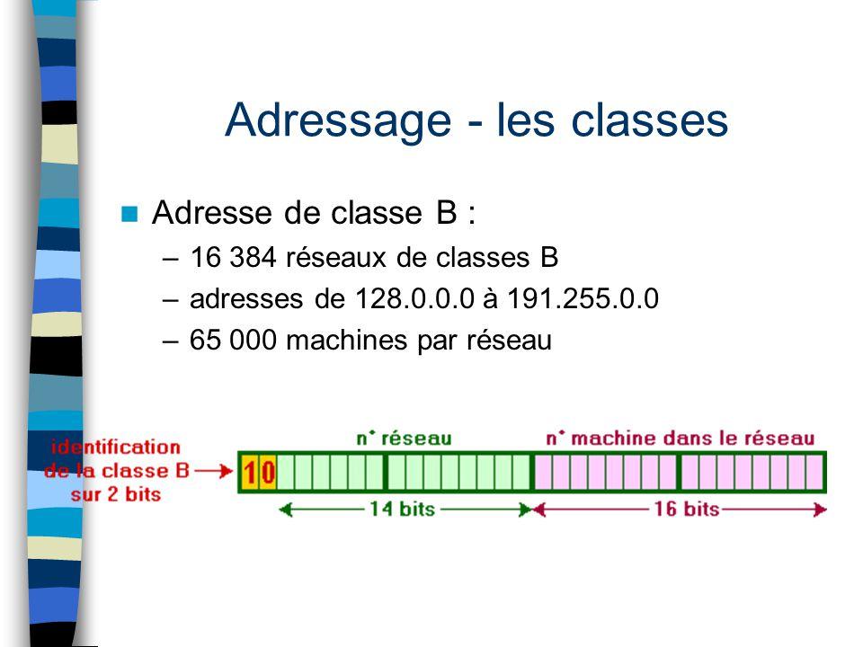 Adresse de classe B : –16 384 réseaux de classes B –adresses de 128.0.0.0 à 191.255.0.0 –65 000 machines par réseau Adressage - les classes