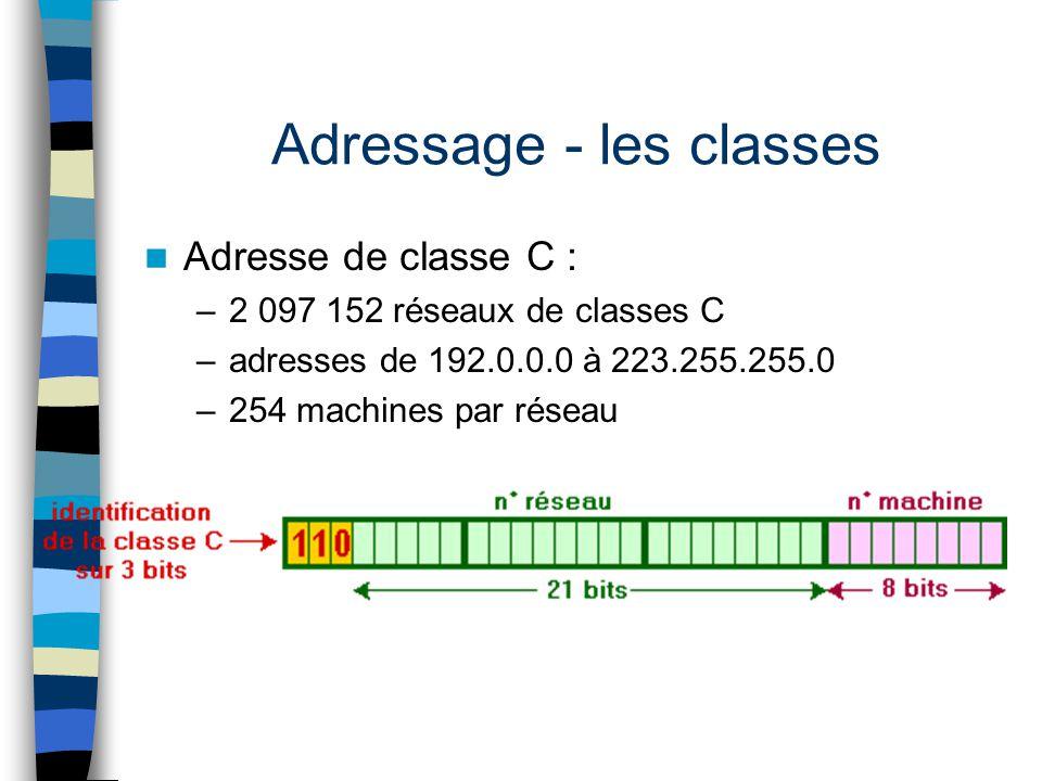 Adresse de classe C : –2 097 152 réseaux de classes C –adresses de 192.0.0.0 à 223.255.255.0 –254 machines par réseau Adressage - les classes