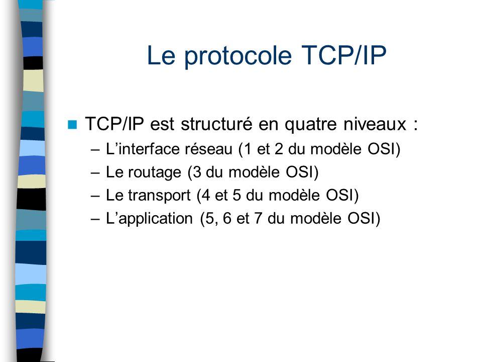 Le protocole TCP/IP TCP/IP est structuré en quatre niveaux : –Linterface réseau (1 et 2 du modèle OSI) –Le routage (3 du modèle OSI) –Le transport (4