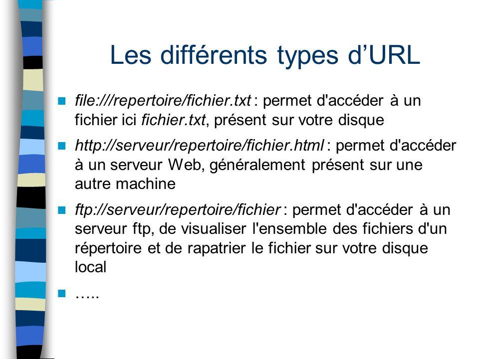 Les différents types dURL file:///repertoire/fichier.txt : permet d'accéder à un fichier ici fichier.txt, présent sur votre disque http://serveur/repe