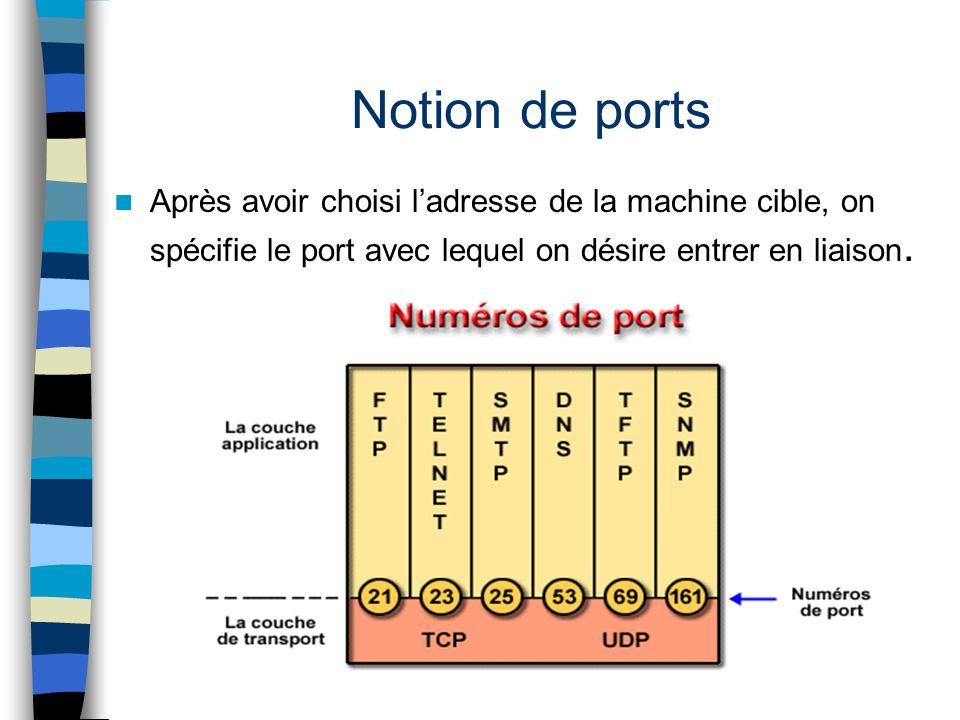 Notion de ports Après avoir choisi ladresse de la machine cible, on spécifie le port avec lequel on désire entrer en liaison.