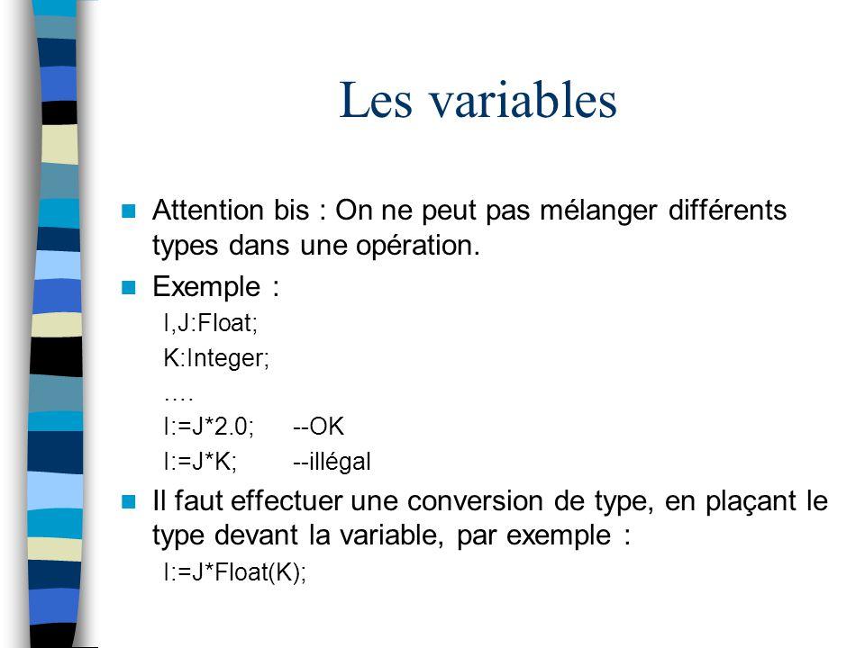 Les variables Attention bis : On ne peut pas mélanger différents types dans une opération. Exemple : I,J:Float; K:Integer; …. I:=J*2.0;--OK I:=J*K;--i