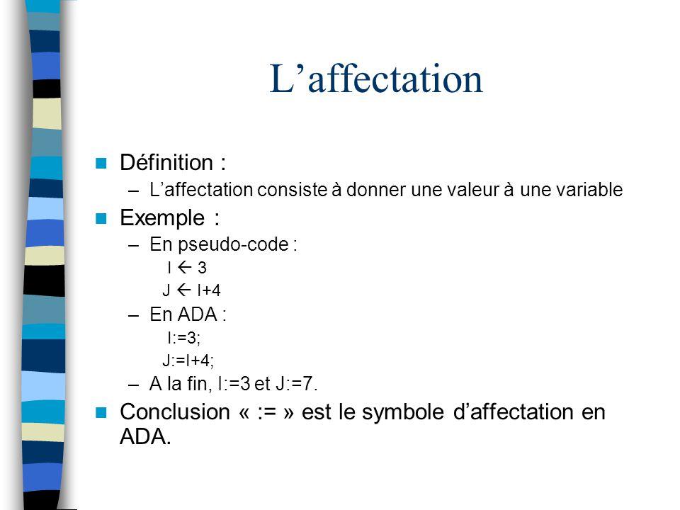 Laffectation Définition : –Laffectation consiste à donner une valeur à une variable Exemple : –En pseudo-code : I 3 J I+4 –En ADA : I:=3; J:=I+4; –A l