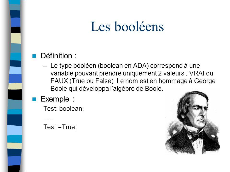 Les booléens Définition : –Le type booléen (boolean en ADA) correspond à une variable pouvant prendre uniquement 2 valeurs : VRAI ou FAUX (True ou Fal