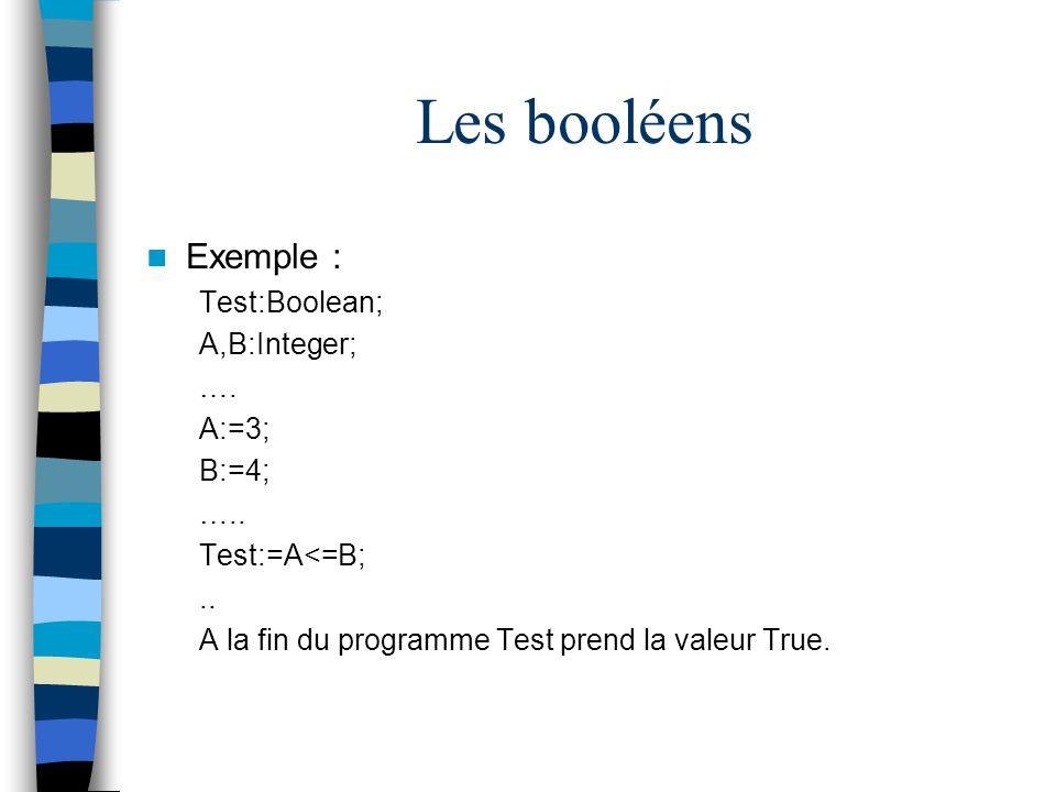 Les booléens Exemple : Test:Boolean; A,B:Integer; …. A:=3; B:=4; ….. Test:=A<=B;.. A la fin du programme Test prend la valeur True.