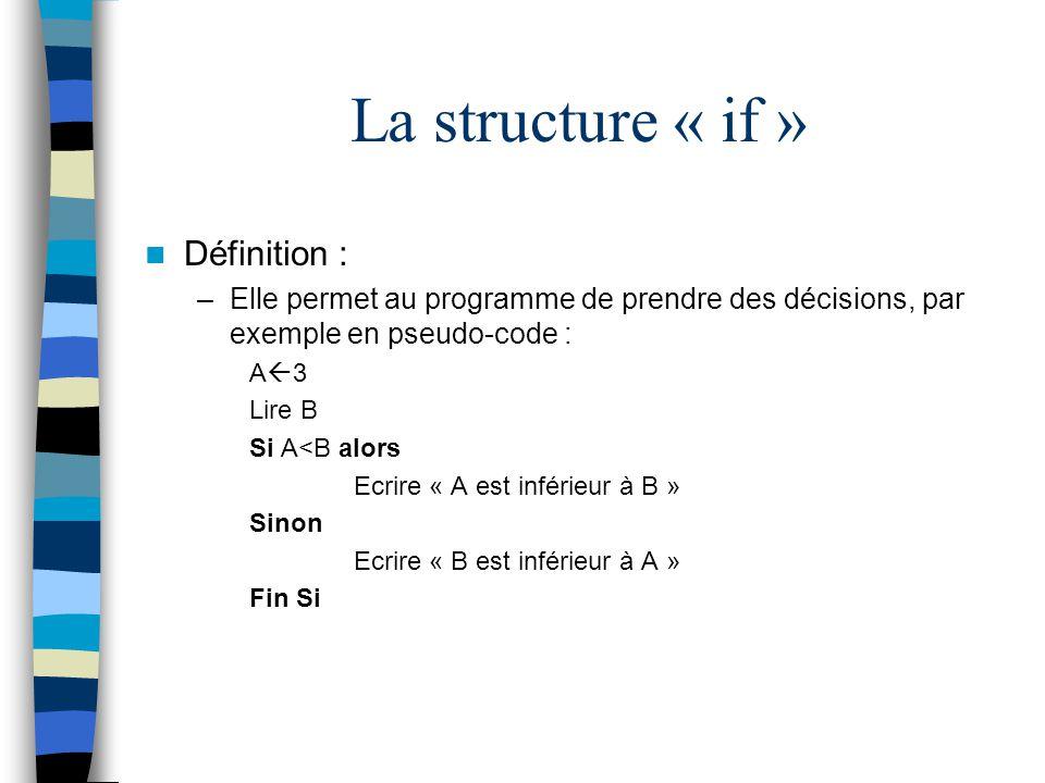 La structure « if » Définition : –Elle permet au programme de prendre des décisions, par exemple en pseudo-code : A 3 Lire B Si A<B alors Ecrire « A e