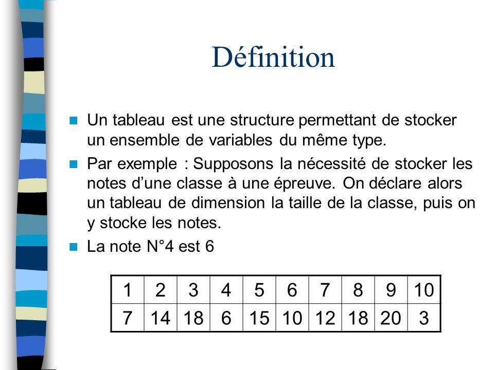 Définition Un tableau est une structure permettant de stocker un ensemble de variables du même type. Par exemple : Supposons la nécessité de stocker l