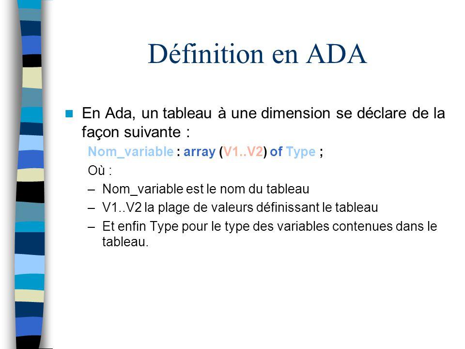 Définition en ADA En Ada, un tableau à une dimension se déclare de la façon suivante : Nom_variable : array (V1..V2) of Type ; Où : –Nom_variable est