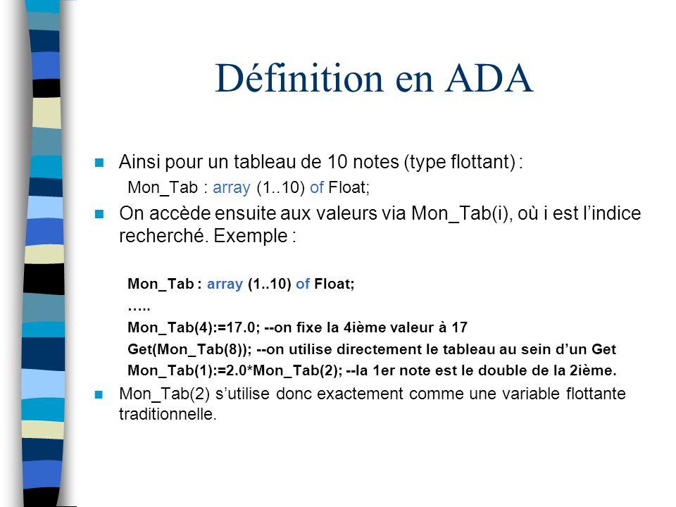 Définition en ADA Ainsi pour un tableau de 10 notes (type flottant) : Mon_Tab : array (1..10) of Float; On accède ensuite aux valeurs via Mon_Tab(i),