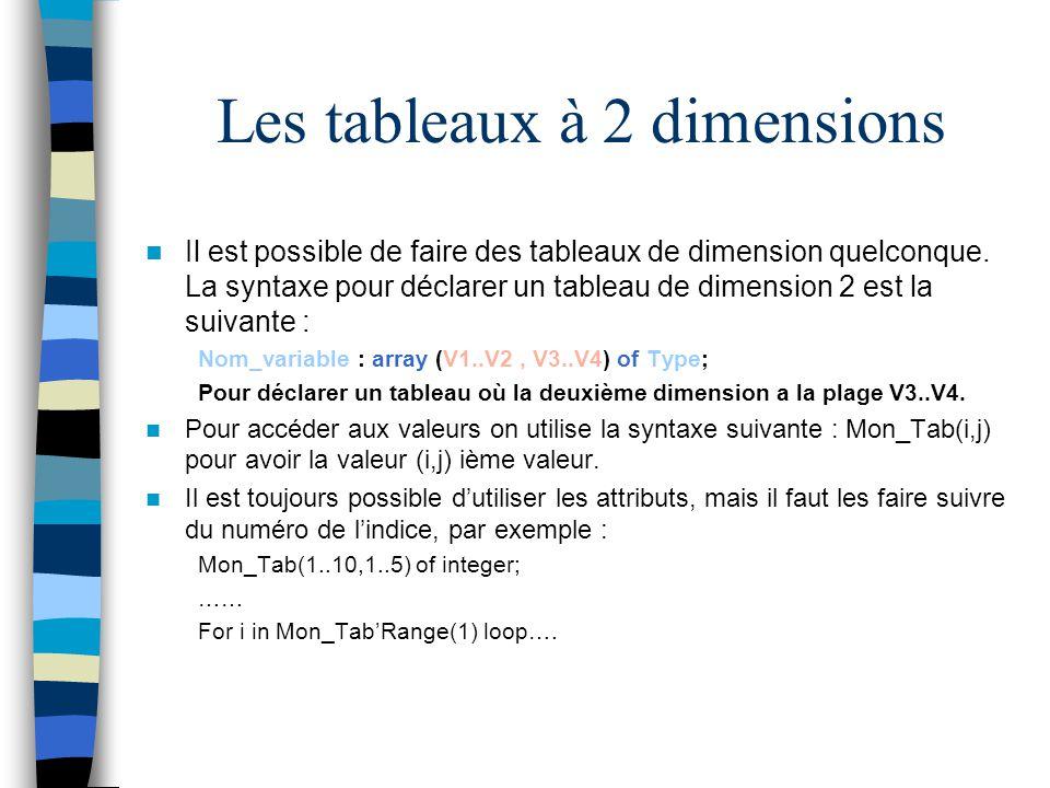 Les tableaux à 2 dimensions Il est possible de faire des tableaux de dimension quelconque. La syntaxe pour déclarer un tableau de dimension 2 est la s