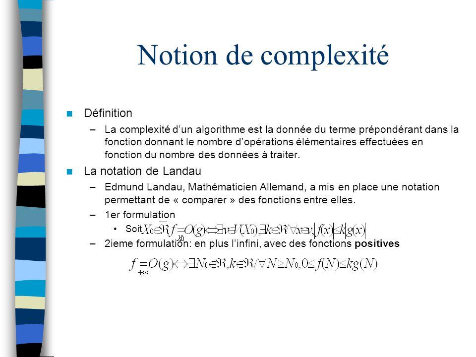 Notion de complexité Définition –La complexité dun algorithme est la donnée du terme prépondérant dans la fonction donnant le nombre dopérations éléme
