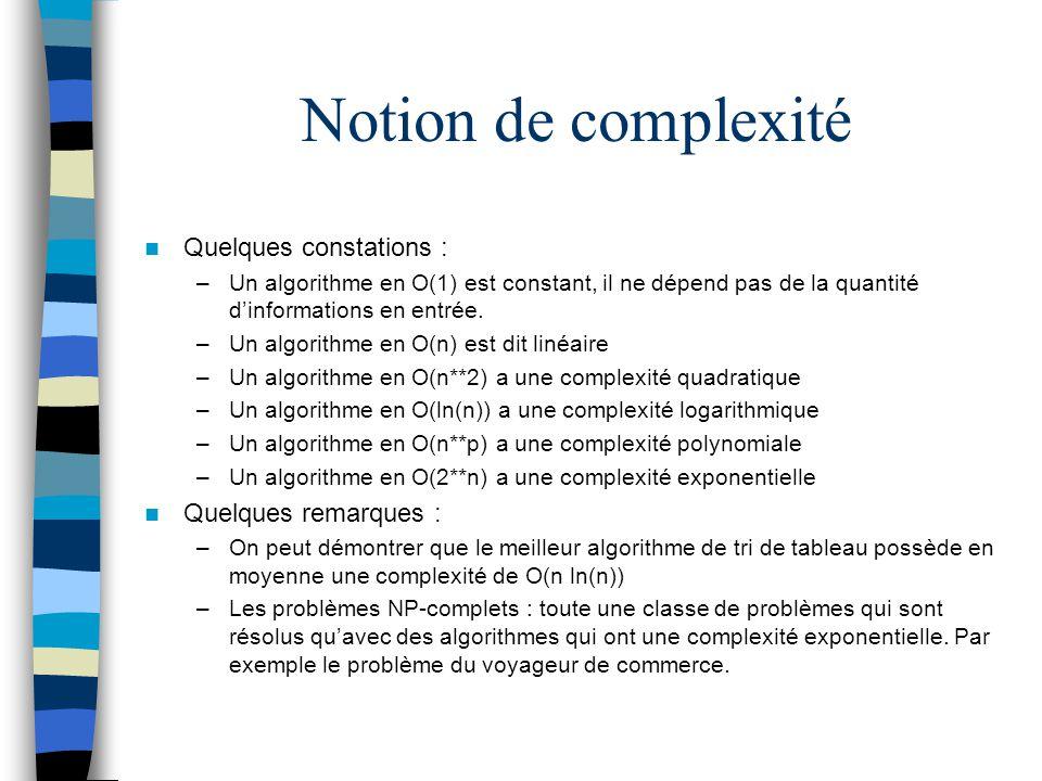 Notion de complexité Quelques constations : –Un algorithme en O(1) est constant, il ne dépend pas de la quantité dinformations en entrée. –Un algorith