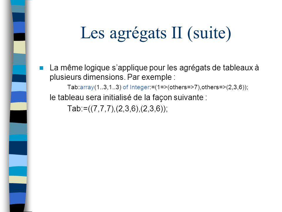 Les agrégats II (suite) La même logique sapplique pour les agrégats de tableaux à plusieurs dimensions. Par exemple : Tab:array(1..3,1..3) of Integer:
