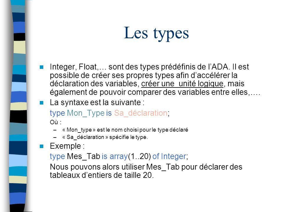 Les types Integer, Float,… sont des types prédéfinis de lADA. Il est possible de créer ses propres types afin daccélérer la déclaration des variables,