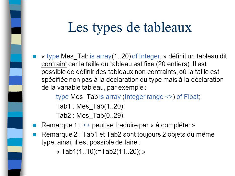 Les types de tableaux « type Mes_Tab is array(1..20) of Integer; » définit un tableau dit contraint car la taille du tableau est fixe (20 entiers). Il