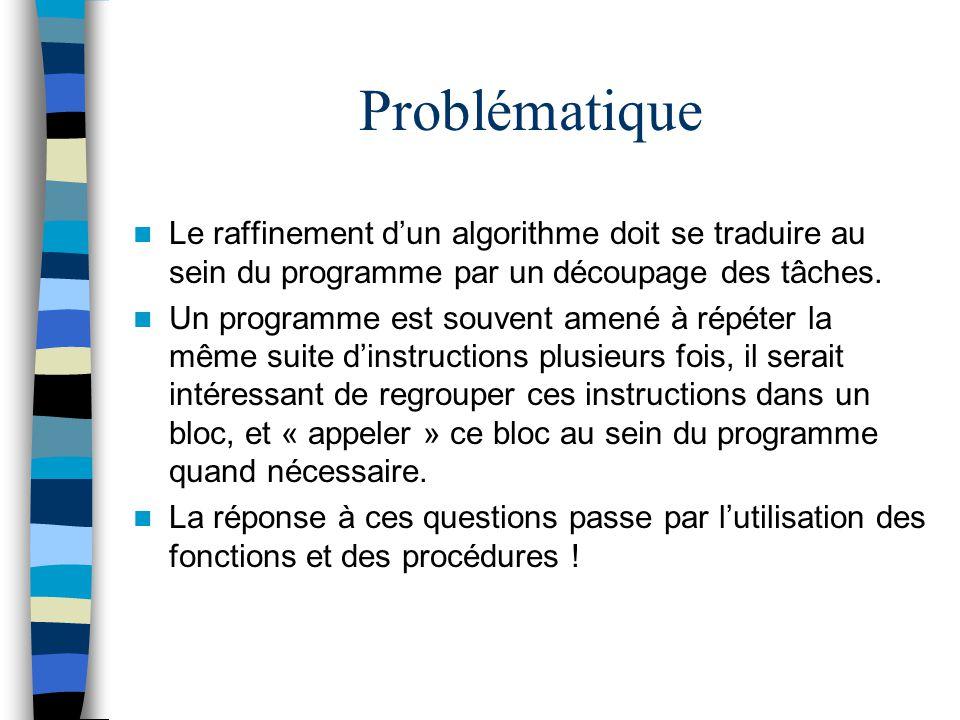 Problématique Le raffinement dun algorithme doit se traduire au sein du programme par un découpage des tâches. Un programme est souvent amené à répéte