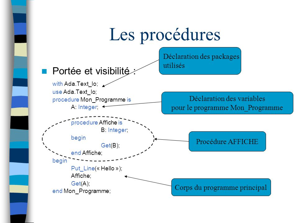 Les procédures Portée et visibilité : with Ada.Text_Io; use Ada.Text_Io; procedure Mon_Programme is A: Integer; procedure Affiche is B: Integer; begin