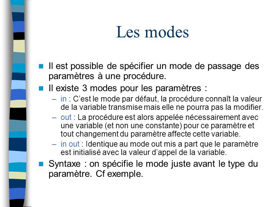 Les modes Il est possible de spécifier un mode de passage des paramètres à une procédure. Il existe 3 modes pour les paramètres : –in : Cest le mode p