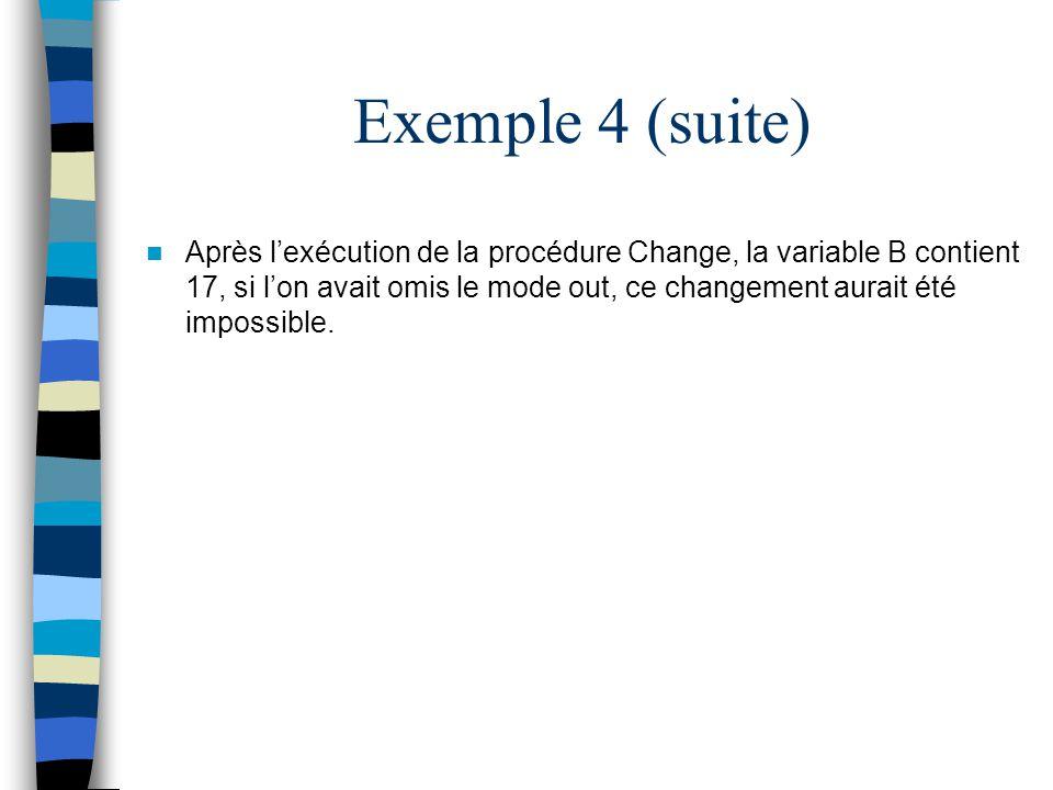 Exemple 4 (suite) Après lexécution de la procédure Change, la variable B contient 17, si lon avait omis le mode out, ce changement aurait été impossib