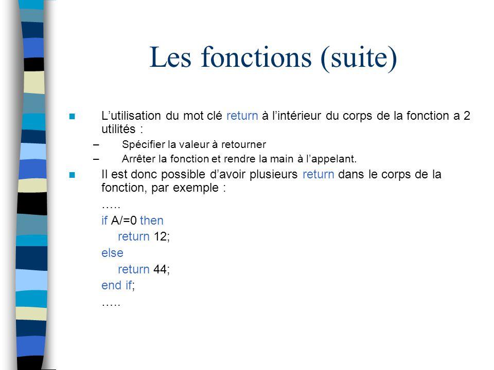 Les fonctions (suite) Lutilisation du mot clé return à lintérieur du corps de la fonction a 2 utilités : –Spécifier la valeur à retourner –Arrêter la