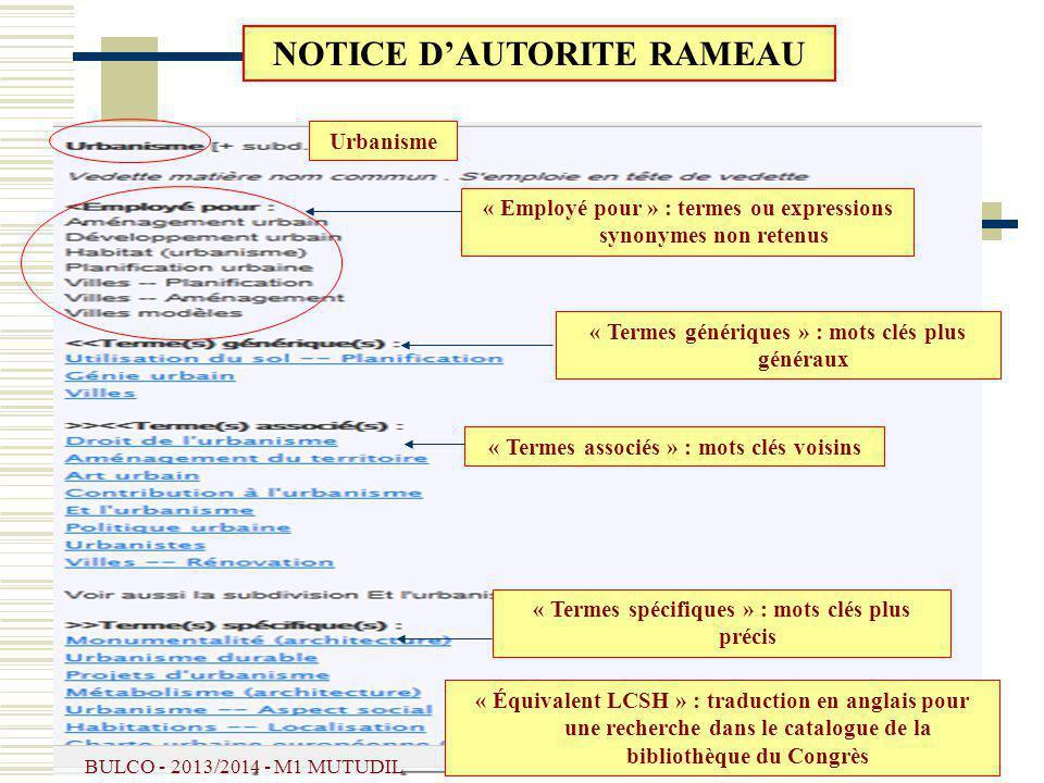 BULCO - 2013/2014 - M1 MUTUDIL 14 Urbanisme « Termes associés » : mots clés voisins NOTICE DAUTORITE RAMEAU « Employé pour » : termes ou expressions s