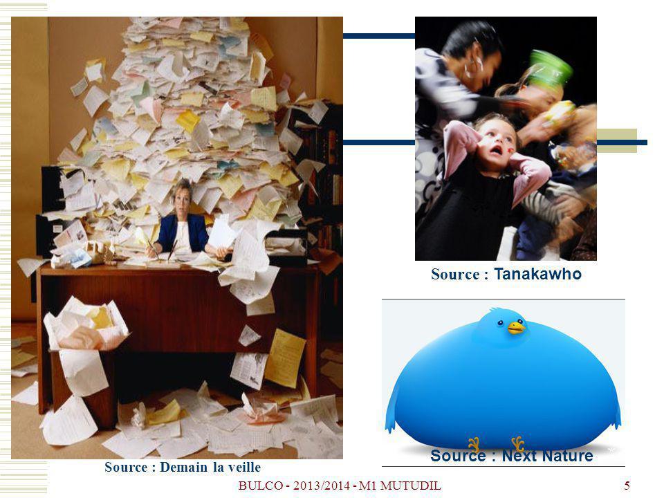 BULCO - 2013/2014 - M1 MUTUDIL5 Source : Demain la veille Source : Tanakawho Source : Next Nature