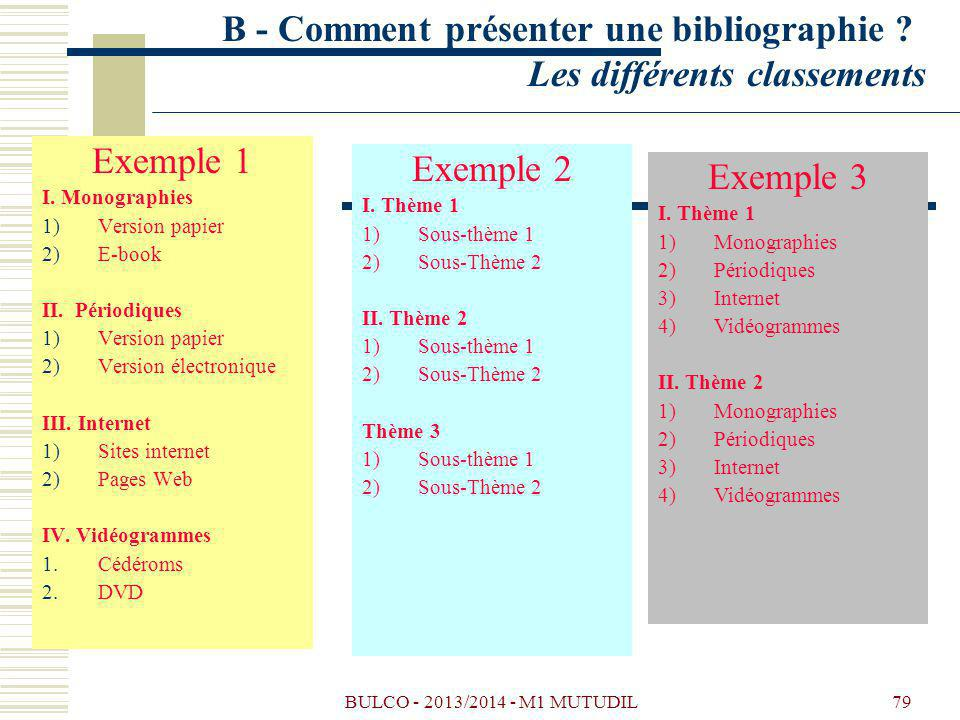 BULCO - 2013/2014 - M1 MUTUDIL79 Exemple 1 I. Monographies 1)Version papier 2)E-book II. Périodiques 1)Version papier 2)Version électronique III. Inte