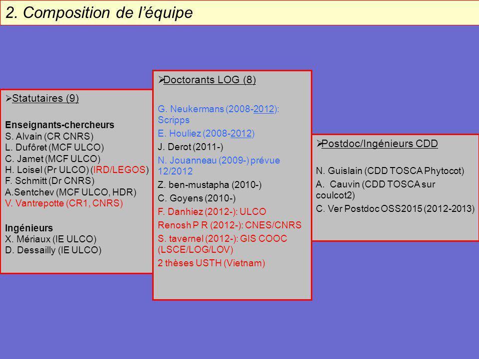 Statutaires (9) Enseignants-chercheurs S. Alvain (CR CNRS) L. Dufôret (MCF ULCO) C. Jamet (MCF ULCO) H. Loisel (Pr ULCO) (IRD/LEGOS) F. Schmitt (Dr CN