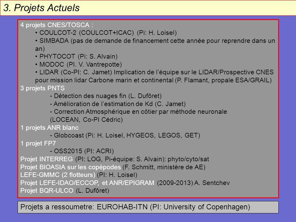 3. Projets Actuels 4 projets CNES/TOSCA : COULCOT-2 (COULCOT+ICAC) (Pi: H. Loisel) SIMBADA (pas de demande de financement cette année pour reprendre d