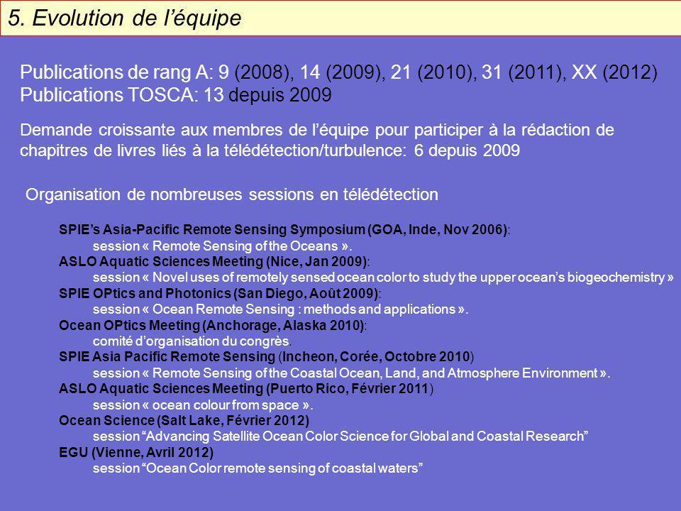 5. Evolution de léquipe Demande croissante aux membres de léquipe pour participer à la rédaction de chapitres de livres liés à la télédétection/turbul