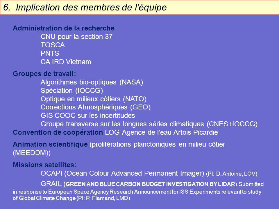 Administration de la recherche CNU pour la section 37 TOSCA PNTS CA IRD Vietnam Groupes de travail: Algorithmes bio-optiques (NASA) Spéciation (IOCCG)