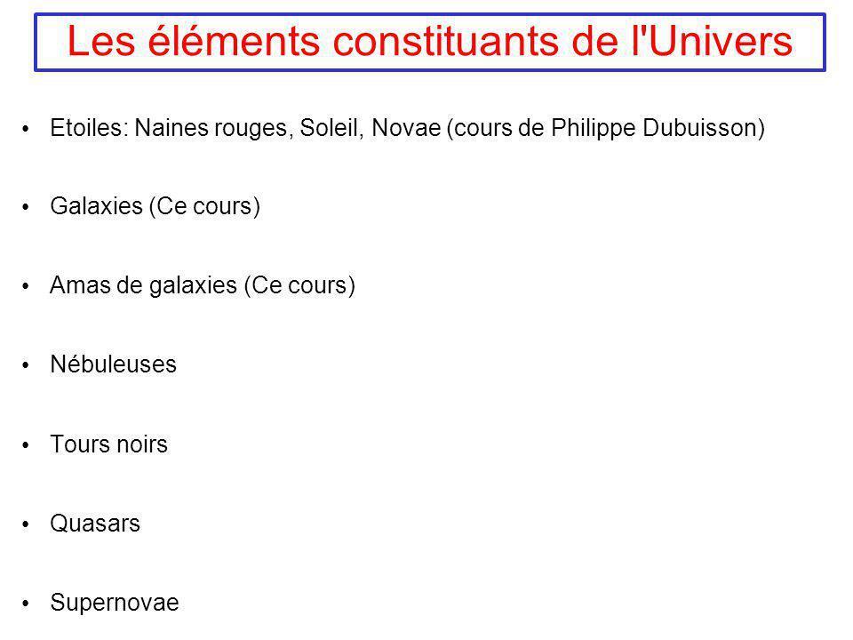 Les éléments constituants de l'Univers Etoiles: Naines rouges, Soleil, Novae (cours de Philippe Dubuisson) Galaxies (Ce cours) Amas de galaxies (Ce co