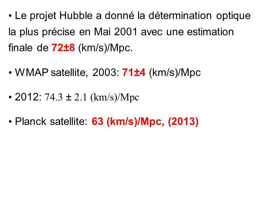 Le projet Hubble a donné la détermination optique la plus précise en Mai 2001 avec une estimation finale de 72±8 (km/s)/Mpc. WMAP satellite, 2003: 71±