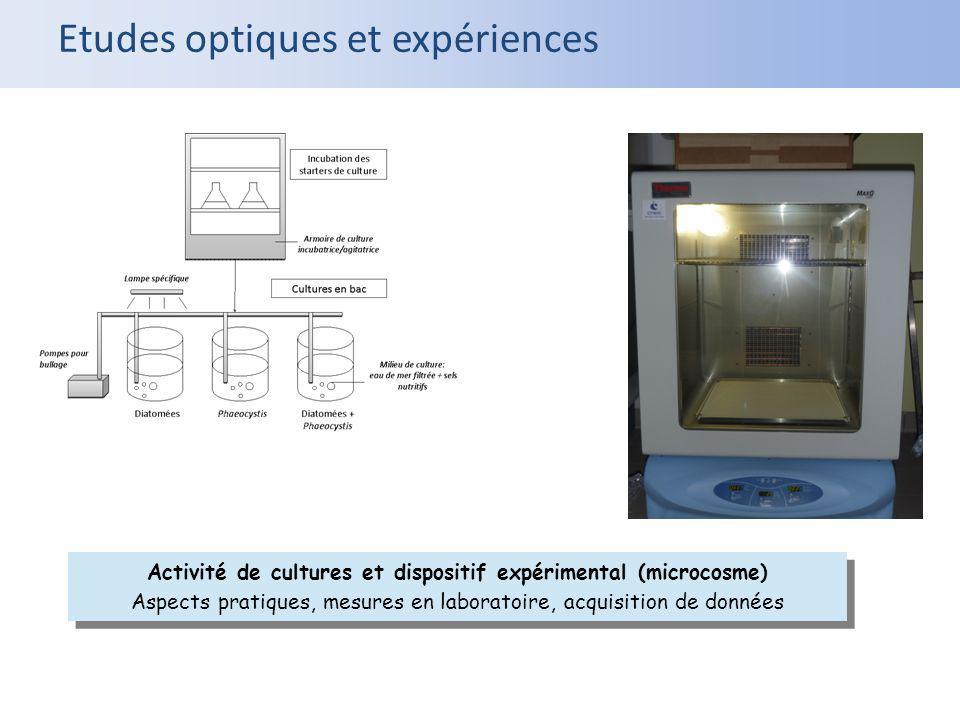 Etudes optiques et expériences Activité de cultures et dispositif expérimental (microcosme) Aspects pratiques, mesures en laboratoire, acquisition de