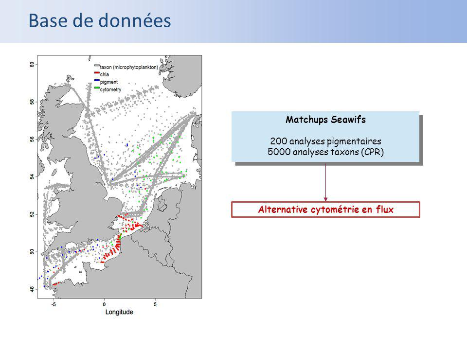 Matchups Seawifs 200 analyses pigmentaires 5000 analyses taxons (CPR) Matchups Seawifs 200 analyses pigmentaires 5000 analyses taxons (CPR) Alternativ