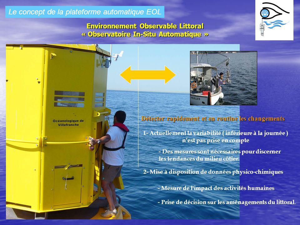 Le concept de la plateforme automatique EOL Environnement Observable Littoral « Observatoire In-Situ Automatique » Détecter rapidement et en routine l